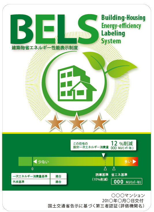 BELS 静岡 工務店 ZEH ゼロエネ